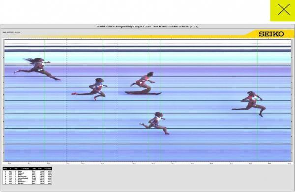 Photo finish: Shona Richards, bottom, takes the line for silver just ahead of America's Jade Miller